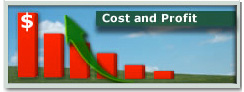 Kwik Kerb Cost and Profit examples.